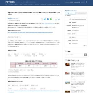 横浜市の飲食店、アルバイト最新求人データ