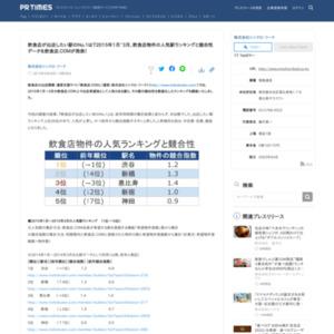 飲食店物件の人気駅ランキングと競合性データ