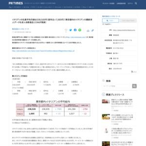 東京都内のイタリアンの最新求人データ