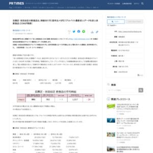 目黒区・世田谷区の飲食店は、時給991円(前年比+9円)!アルバイト最新求人データ