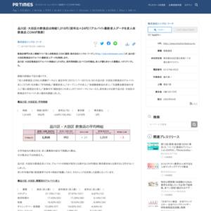 品川区・大田区飲食店のアルバイト最新求人データ