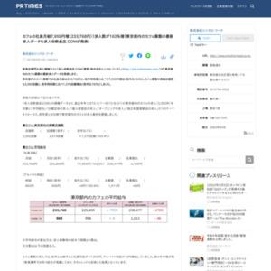 東京都内のカフェ業態の最新求人データ