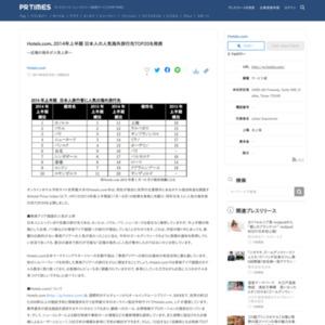 2014年上半期 日本人の人気海外旅行先TOP20