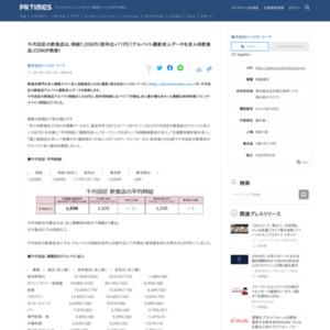 千代田区の飲食店は、時給1,036円(前年比+11円)!アルバイト最新求人データ
