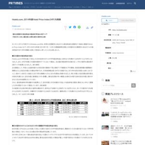 2014年度Hotel Price Index(HPI)