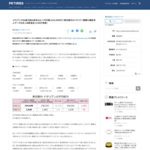 東京都内のイタリアン業態の最新求人データ シンクロ・フード
