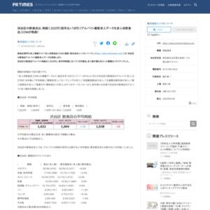 渋谷区の飲食店アルバイト最新求人データ