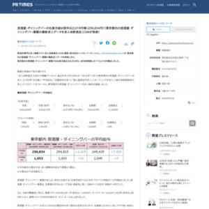 東京都内の居酒屋・ダイニングバー業態の最新求人データ
