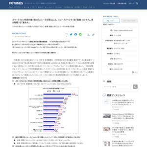 スマートフォンでのニュース閲覧に関する意識実態調査
