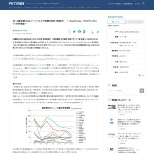 各政党と政策に対するWeb上での注目度