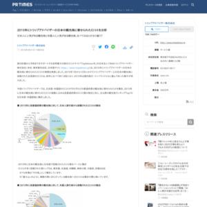 2015年にトリップアドバイザーの日本の観光地に寄せられた口コミを分析