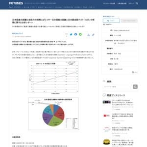 日本語能力試験と会話力の相関にばらつき