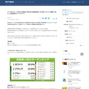自転車のインターネット通販における購買傾向の調査