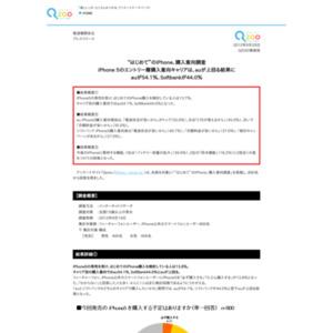 """""""はじめて""""のiPhone、購入意向調査"""