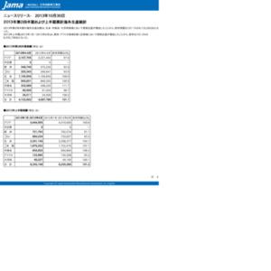 2013年第2四半期および上半期累計海外生産統計