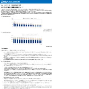 2013年度二輪車市場動向調査について