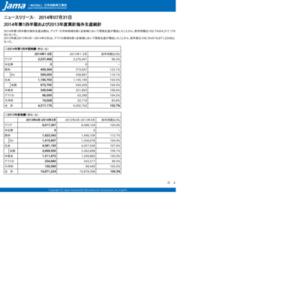 2014年第1四半期および2013年度累計海外生産統計