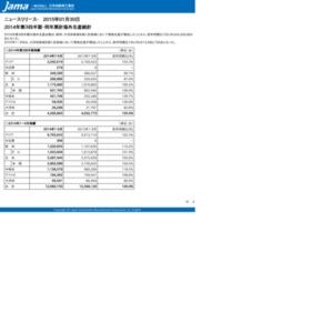 2014年第3四半期・同年累計海外生産統計