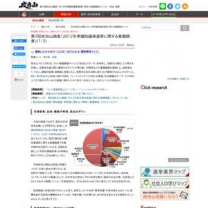 第7回政治山調査「2012年衆議院議員選挙に関する意識調査」