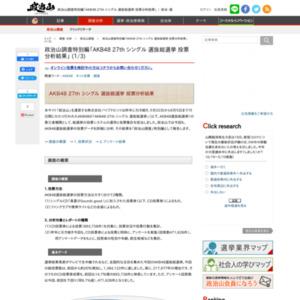 「AKB48 27th シングル 選抜総選挙」投票分析結果
