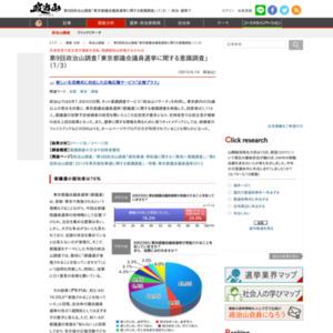 東京都議会議員選挙に関する意識調査