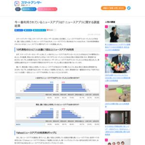 ニュースアプリに関する調査