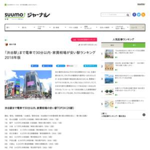 「渋谷駅」まで電車で30分以内・家賃相場が安い駅ランキング2018年版
