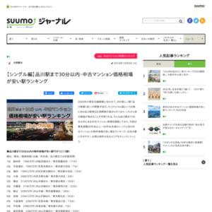 【シングル編】品川駅まで30分以内・中古マンション価格相場が安い駅ランキング