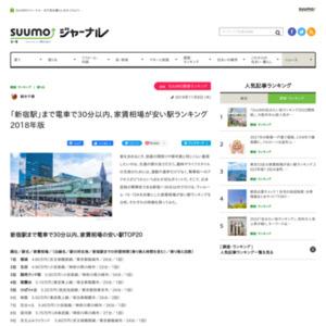 「新宿駅」まで電車で30分以内、家賃相場が安い駅ランキング2018年版