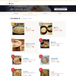 食べログ ベストラーメン2012