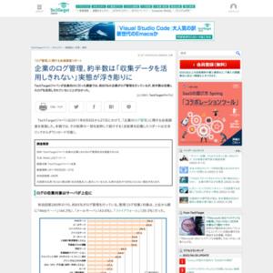 「ログ管理」に関する会員調査リポート