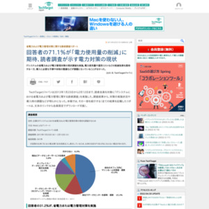 省電力および電力管理対策に関する読者調査リポート