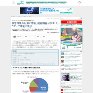 バックアップ/リカバリ環境に関する読者調査リポート