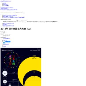 2013年 日本全国花火大会 102