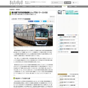 都内駅「利用者増減率」トップ50・ワースト50