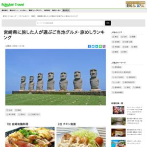 宮崎県に旅した人が選ぶご当地グルメ・旅めしランキング