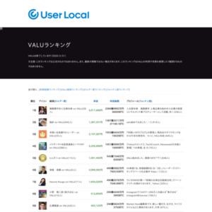 VALUランキング(仮)