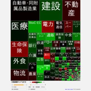 市場規模マップ 2014