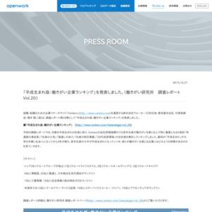 平成生まれ版:働きがい企業ランキング