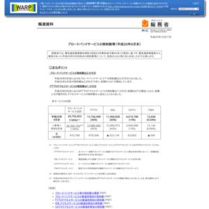 ブロードバンドサービスの契約数等(平成20年9月末)