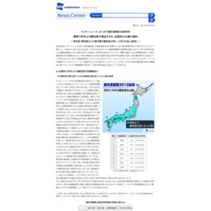 2012年「酸性雨調査」
