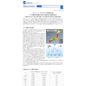 2013年の「ゲリラ雷雨傾向」