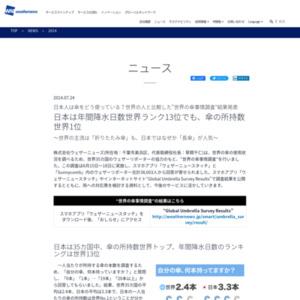 世界の傘事情調査