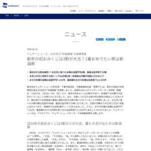 """2016年の""""年始調査"""""""