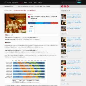 年収1000万円以上はワイン好き? 「ワイン」飲みは66.7%