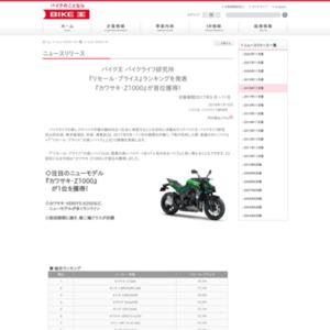 バイク王 バイクライフ研究所『リセール・プライス』ランキングを発表 『カワサキ・Z1000』が首位獲得!