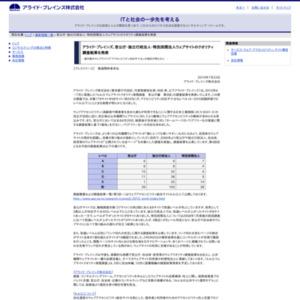 官公庁・独立行政法人・特別民間法人ウェブサイトのクオリティ調査