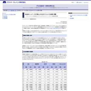 A.A.O.ウェブサイトクオリティ実態調査 自治体編第7回