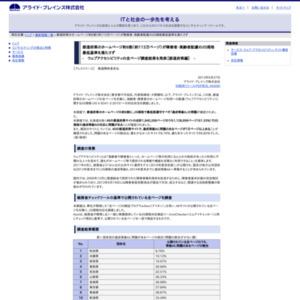 ウェブアクセシビリティの全ページ調査結果【都道府県編】