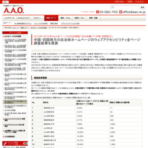 2014年-2015年Aion全ページJIS対応調査「自治体編(7)中国・四国地方」